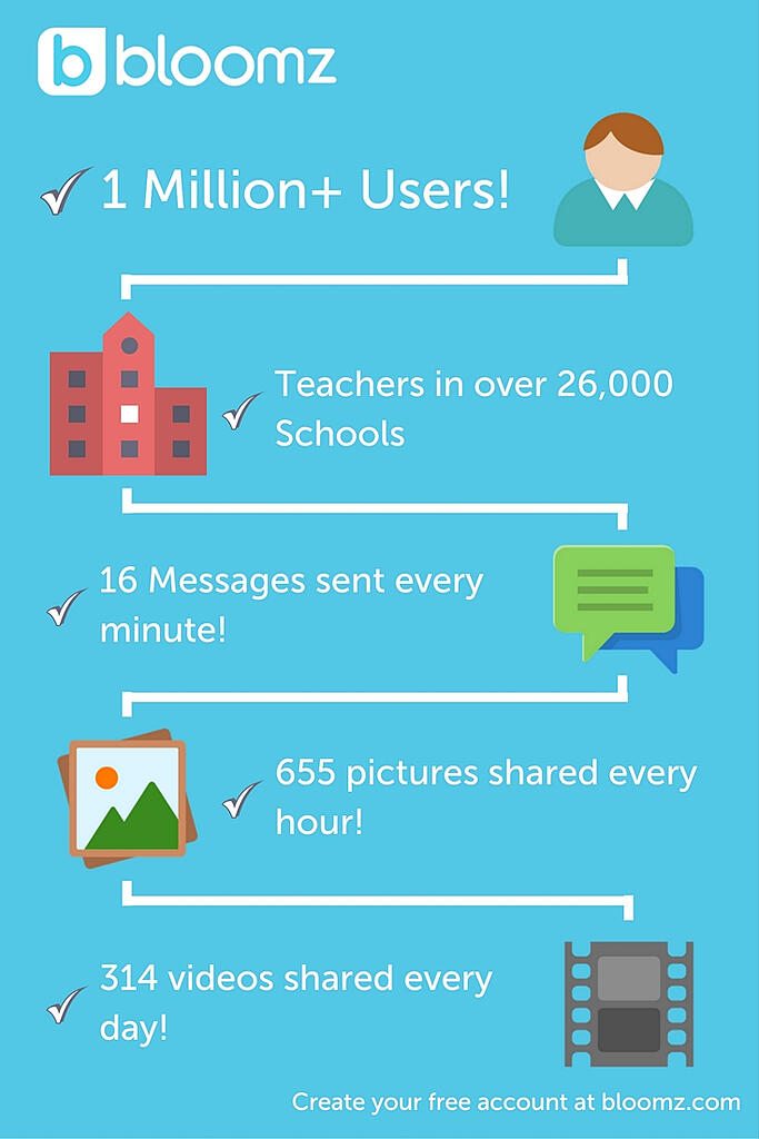 1Million_Infographic