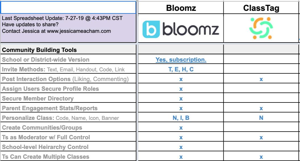 comm-building